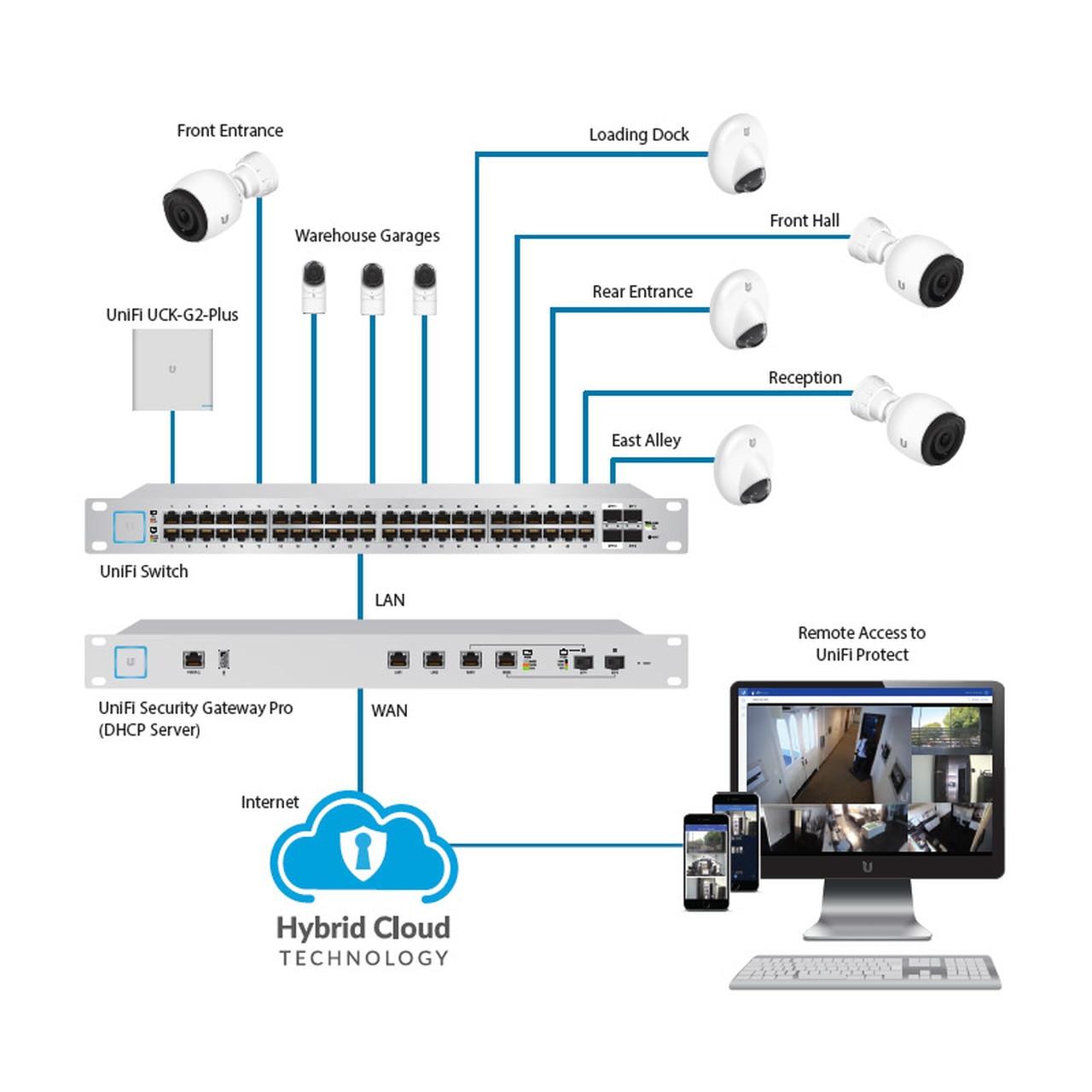sistem video Timisoaraa